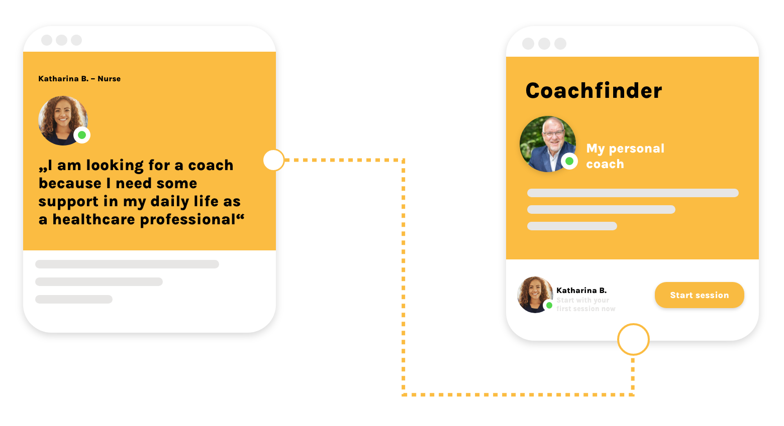 easy connection between coach and coachee